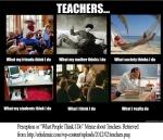 TeachersPerception